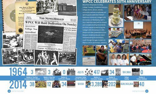 WPCC Annual Report - A Fresh Design