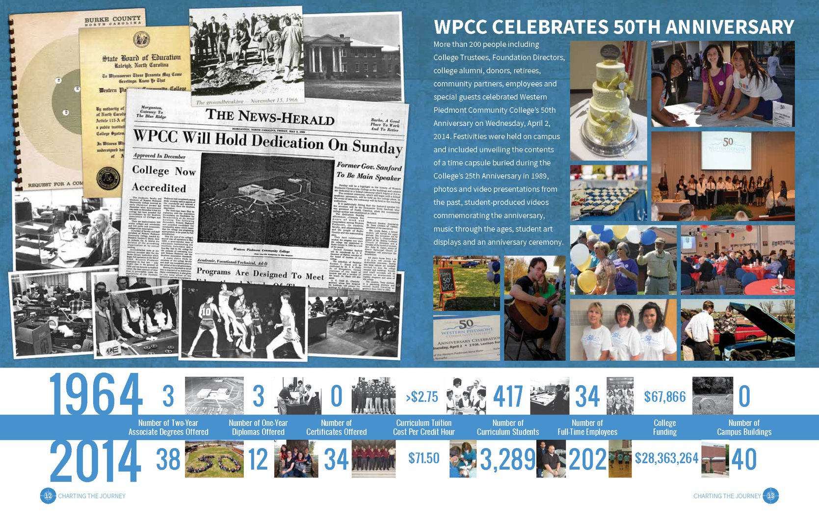 WPCC annual report